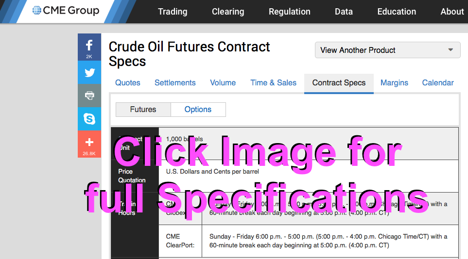 How To Trade Oil Futures The Basics Trader Of Futures